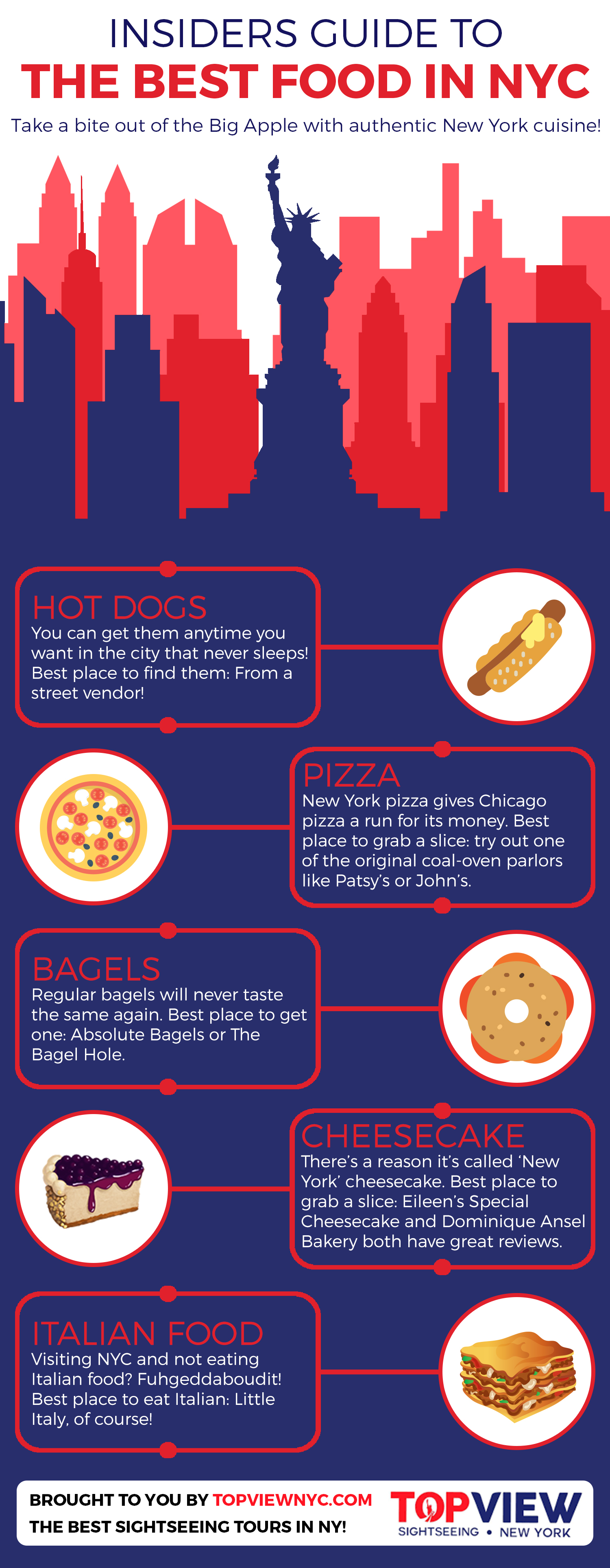 Best Food In NYC infographic