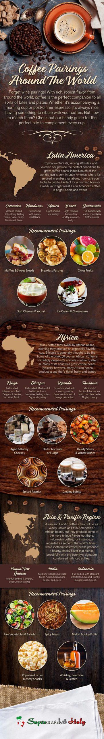 Coffee Pairings Around The World